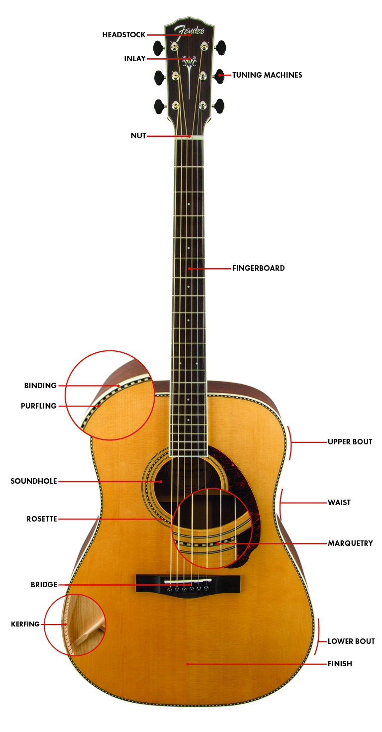 acoustic diagram